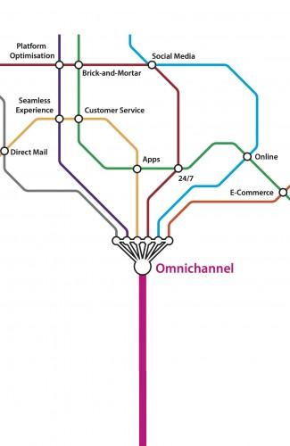 omnichannel_e-commerce_5